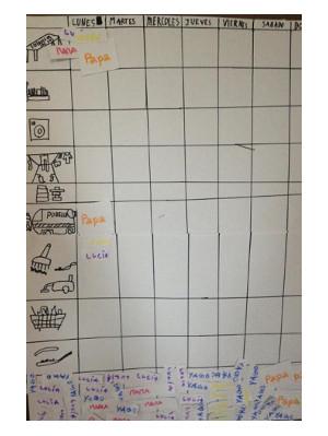 Agile family dashboard